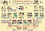 Học ngành Tiếng Trung Quốc ở đâu?